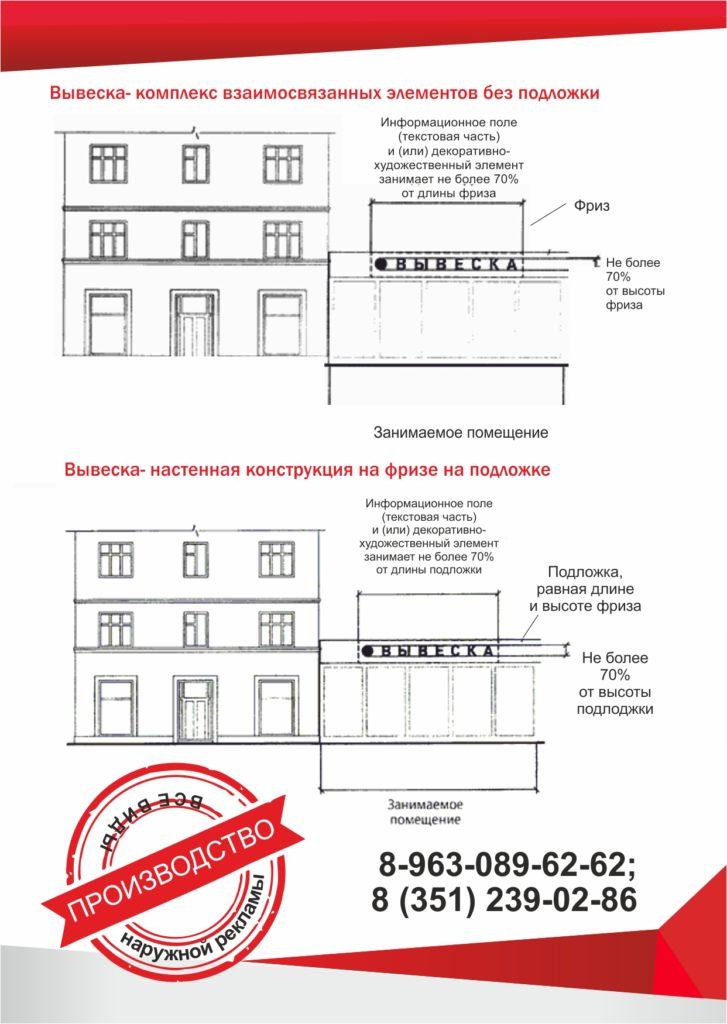 Дизайн код Челябинск